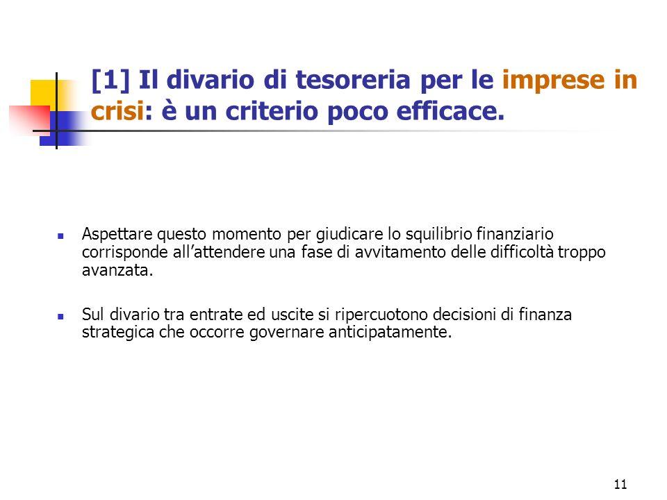 [1] Il divario di tesoreria per le imprese in crisi: è un criterio poco efficace.
